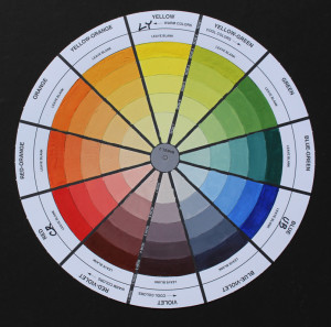 I have created a number of color wheels, all limited to three primaries of various combinations. This one is made up of Ultramarine Blue, Cadmium Red, Lemon Yellow.