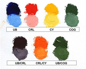The palette selected for the study was Ultramarine Blue, Cadmium Red Light, Cadmium Yellow, Chromium Oxide Green and Titanium White. The bottom row of colors indicate additional mixtures made from the preceding four.
