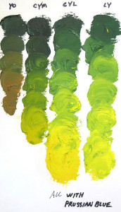 Having selected Prussian Blue (a greenish-blue), a variety of yellows were tried to determine which one would yield the greens I was after.